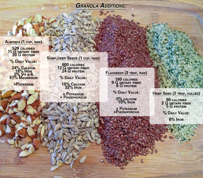 With the right ingredients, your granola will be guilt-free, good for you, gluten-free... I think that covers all the gf's.